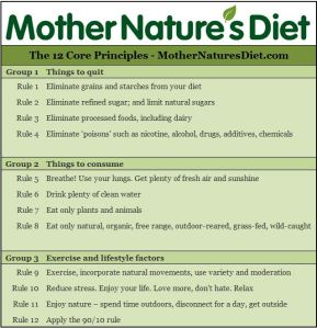 12 Core Principles - 3