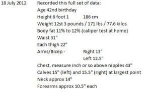Stats 18-July-2012