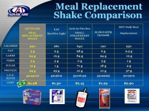 advocare-meal-replacement-shake