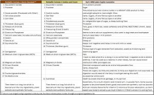 Herbalife ingredients analysis