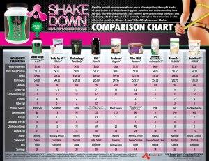 Shake-Down_Shake-Comp-Chart-0212