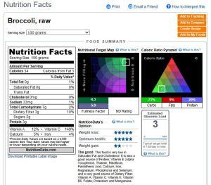 broccoli nutrition data