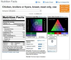 Nutrition facts - Chicken breast