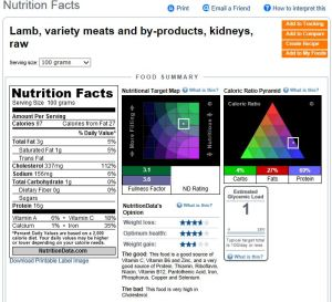 Nutrition facts - Lambs kidneys