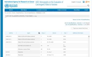 IARC red meat Class 2A carcinogen