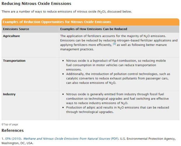 US EPA Nitrous Oxide 2014 - reduce